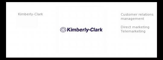 ToineNagel-portfolio-KimberlyClark